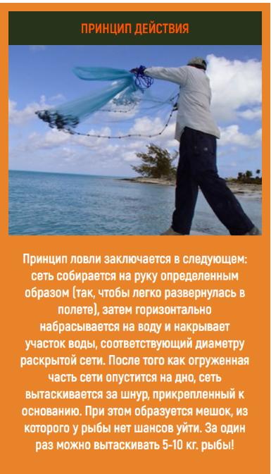 сеть рыболовная мурманск